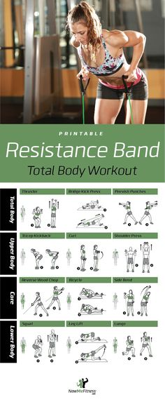 Resistance Band/Tube Exercise Poster Laminated - Total Body Workout Personal Trainer Fitness Chart - Home Fitness Training Program for Elastic Rubber Tubes and Stretch Band Sets Resistance Band Training, Resistance Workout, Resistance Band Exercises, Aerobic Exercises, Gym Workouts, At Home Workouts, Band Workouts, Boxing Workout, Stretch Band