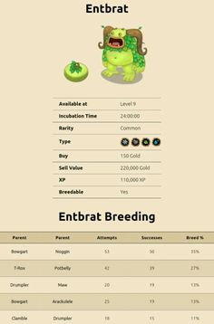 my singing monsters breeding for Entbrat. For more updates on breeding guides for my singing monsters add this referal code in the my singing monsters app>settings>submit referal and enter this code: 11573323DD. Thanks for support!