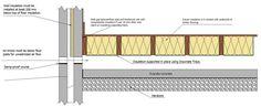 Underfloor Insulation Glasgow - Insulation Installer in Newton Mearns, Glasgow (UK) Underfloor Insulation, Wall Insulation, Glasgow Uk, Architectural Section, Wooden Flooring, Concrete, Brick, At Least