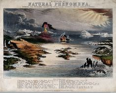 c. 1850: Infographics by John Philipps Emslie -  Astronomy: a diagram of various geological phenomena