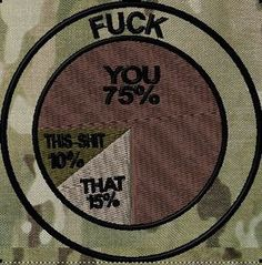 F*YOU 75% FUNNY MORALE PATCH