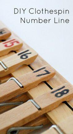 Recta numérica con pinzas