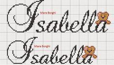 Gente mais nomes Isabeli e suas variações encontrei alguns novos e outros repetidos :) ...