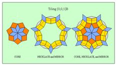 heptagonal design made with the same shapes as Fractiles-7 Magnetic Tiling Toy. www.fractiles.com