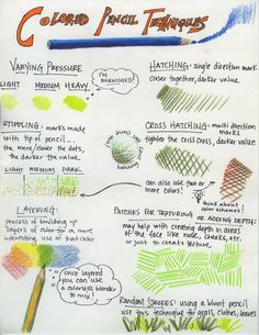 Colored Pencil Techniques Reference Sheet for Studio Art  (created by:Jason Dorofy)
