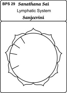 Body Part Sanjeevinis- (Healing Cards) - bps - for broadcasting to DW.