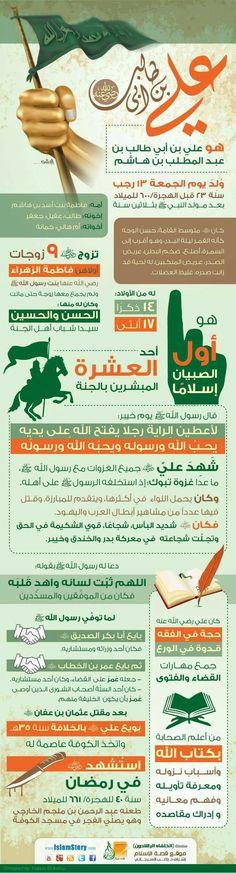 انفوجرافيك-علي بن ابي طالب (عليه السلام).