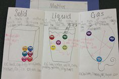 Rock  Teach: States of Matter foldable. Could draw in journal and use stickers like this.