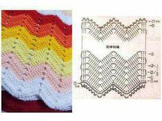 Home Decor Crochet Patterns Part 50 - Beautiful Crochet Patterns and Knitting Patterns Punto Zig Zag Crochet, Zig Zag Crochet Pattern, Crochet Baby Blanket Free Pattern, Crotchet Patterns, Manta Crochet, Crochet Diagram, Knitting Patterns, Crochet Ripple Afghan, Facebook