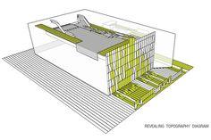 Sanitas Studio, Wyne, Bangkok, Thailand. Vertical Garden
