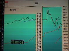 Tradingpuramentegrafico: #trading #FIB risultato0 = 0#trading eur/usd risul...