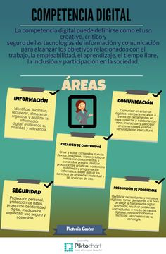 Competencia digital | @Piktochart Infographic