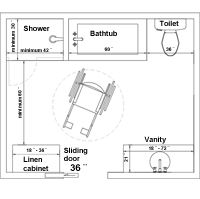 universal design bathroom floor plans ada accessibility requirements the minimum clear passage 24468