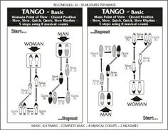 the basic step argentine tango pinterest tango dancing and rh pinterest com Basic Dance Steps Diagrams ChaCha Dance Steps Diagram