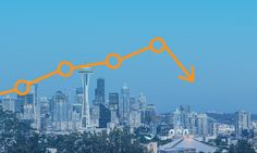 Market Update: while Seattle's single-family home prices surged, rent fell 14%. Seattle Homes, Thing 1, House Prices, Single Family, Seattle Skyline, Home And Family, Real Estate, Marketing, City
