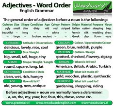 "Did you know there is a certain order when we use multiple adjectives to describe one noun? For example: The big dirty old brown dog was sleeping. Check out this great graphic from Woodward English that explains the order of adjectives and then see if you can create a correct sentence using multiple adjectives! (Please note that ""colour"" is the British spelling of ""color,"" which is the American spelling.)"