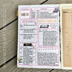 Chapters Kit Volume 2 study templates for scripture journals at Worthy Written Words.