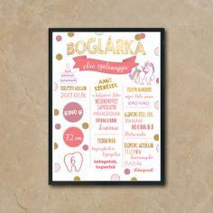 Baby Poster, Elsa, Baby Kids, Frame, Diy, Room Ideas, Home Decor, Picture Frame, Decoration Home