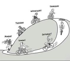 Funny pictures about The Week Cycle. Oh, and cool pics about The Week Cycle. Also, The Week Cycle photos. Weekend Humor, Cycling Quotes, Cycling Art, Bike Quotes, Cycling Motivation, Cycling Memes, Indoor Cycling, Motorcycle Quotes, Bicycle Art