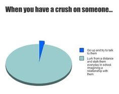 When you have a crush on someone.... there's a little bit of stalker in all of us. :)