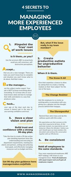 Managing more experienced employees? Here's an infographic highlighting four secrets all new managers should integrate into their managerial approach when they're in charge, but others have more experience. Servant Leadership, Leadership Quotes, Leadership Coaching, Leadership Activities, Leadership Qualities, Educational Leadership, Developing Leadership Skills, Education Quotes, Effective Leadership