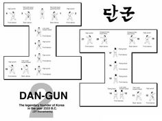 taekwondo forms itf diagrams | Dan Gun Diagram of ITF pattern Dan Gun Tae Kwon Do TKD pattern Dan Gun