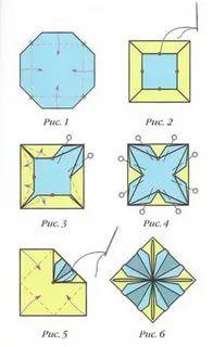 оригами из ткани: 21 тыс изображений найдено в Яндекс.Картинках