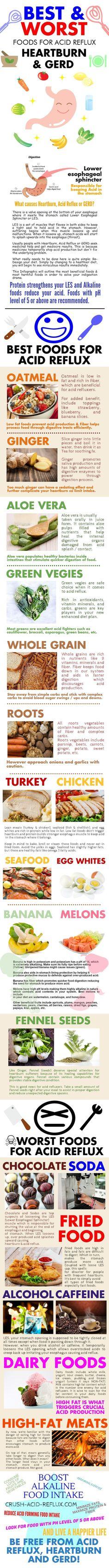 Idk how I'm gonna avoid the bad stuff...here goes...  Infographic: Best & Worst Foods for Acid Reflux, Heartburn, and GERD. #heartburn #acidreflux #GERD