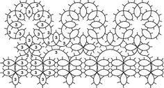 4shared - Ver todas las imágenes de la carpeta Frivolité