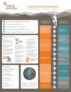 I design infographic resumes! Check out my portfolio - No B.S. University http://www.NOBSU.com