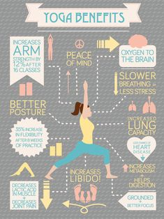 an infographic on the benefits of yoga  |  elephant journal