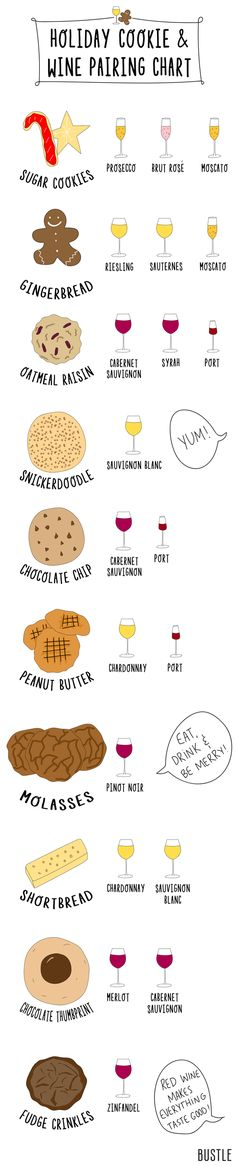 This Holiday Cookie And Wine Pairing Chart Is Your Key To Surviving The Season | Bustle