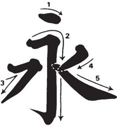 Intro to Chinese Calligraphy for Kids: The character yong (which means eternity)
