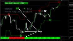 Renko Street V2 Trading System #RenkoCharts&Trading