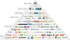 (1) Welcome!   LinkedIn