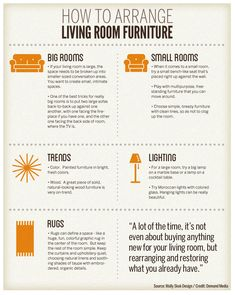 How to Arrange Living Room Furniture | eHow