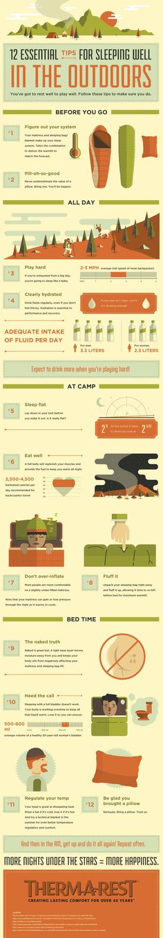 12 Essential Tips For Sleeping Well In The Outdoors