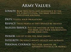 Army values..