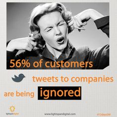 56% of customer tweets to companies are being ignored. #12DaysSM