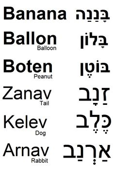 Learn How To Read Hebrew Vowels: Active Learning Book for Children (and Adults) Who Know the Hebrew Alphabet - Reading Hebrew With Niqqud Hebrew Writing, Biblical Hebrew, Script Writing, Hebrew Words, Hebrew Vowels, Messianic Judaism, Hebrew School, Learn Hebrew, Simple Words
