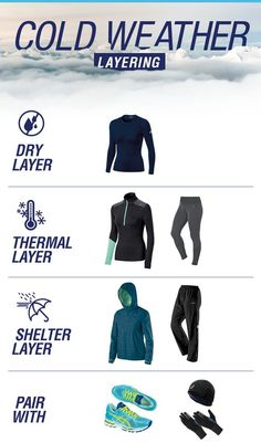 Our tips and apparel layering tricks to help you run in the winter weather. Our tips and apparel layering tricks to help you run in the winter weather. Running In Cold Weather, Winter Running, Winter Hiking, Running Clothes Winter, Cold Weather Gear, Nordic Walking, Running Workouts, Running Tips, Beginner Running