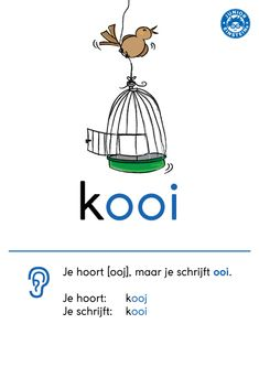 Dutch Words, Dutch Language, Letter K, School Posters, Home Schooling, Einstein, Classroom, Teaching, Writing