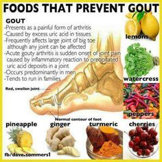 Foods that prevent #gout | FIND CAVEMENWORLD.com PINTEREST BOARDS at pinterest.com/cavemenworld/