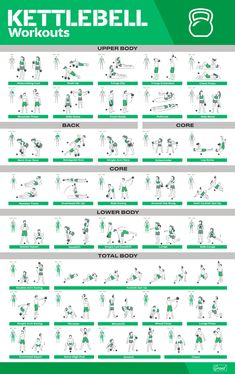 Workout Poster / Fitness Poster / Exercise Posters For Home Gym Best Kettlebell Exercises, Kettlebell Training, Weight Training Workouts, Dumbbell Workout, Home Gym Exercises, Gym Workout Chart, Gym Workout Tips, 30 Minute Workout, Workout Challenge