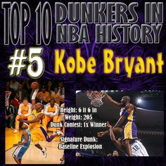 Kobe may not have the hops he used to have in his prime, but the man was the master of the baseline drive and dunk. In his prime, Kobe Bryant was as athletic as any. Defenders know there help is inside, but Kobe found a way to burn them to the baseline for a highlight real. http://www.prosportstop10.com/top-10-dunkers-in-nba-history/