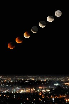 Eclipse Time Lapse -tips incl. by JacquelineBarkla on deviantART