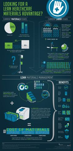 Hospital lab redesign spaghetti diagram hospital administration looking for a lean healthcare materials advantage infographic ccuart Choice Image