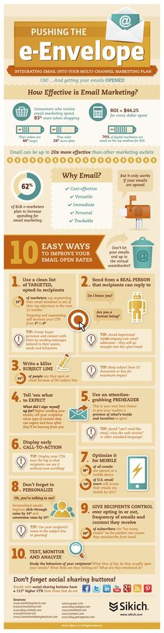 Great email marketing tips from Sikich #Infographic