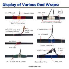 Various Rod Wraps