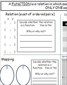 Functions Graphic Organizer